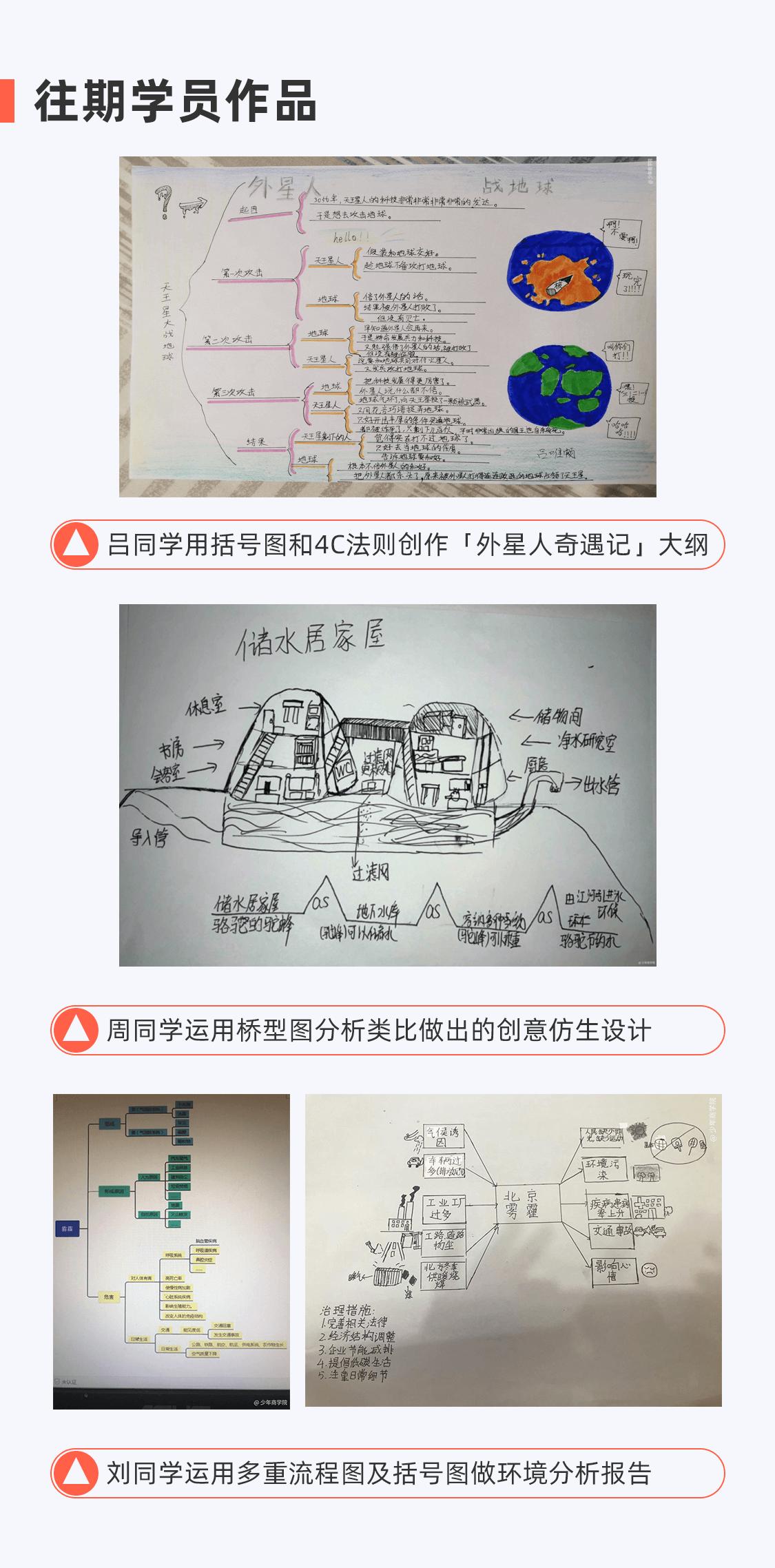 青少年思维导图3_04.png